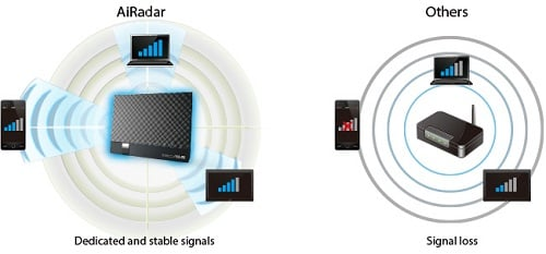 Functia airadar pe routerul wireless ac1200