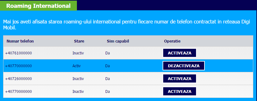 activare roaming digi mobil din digicare