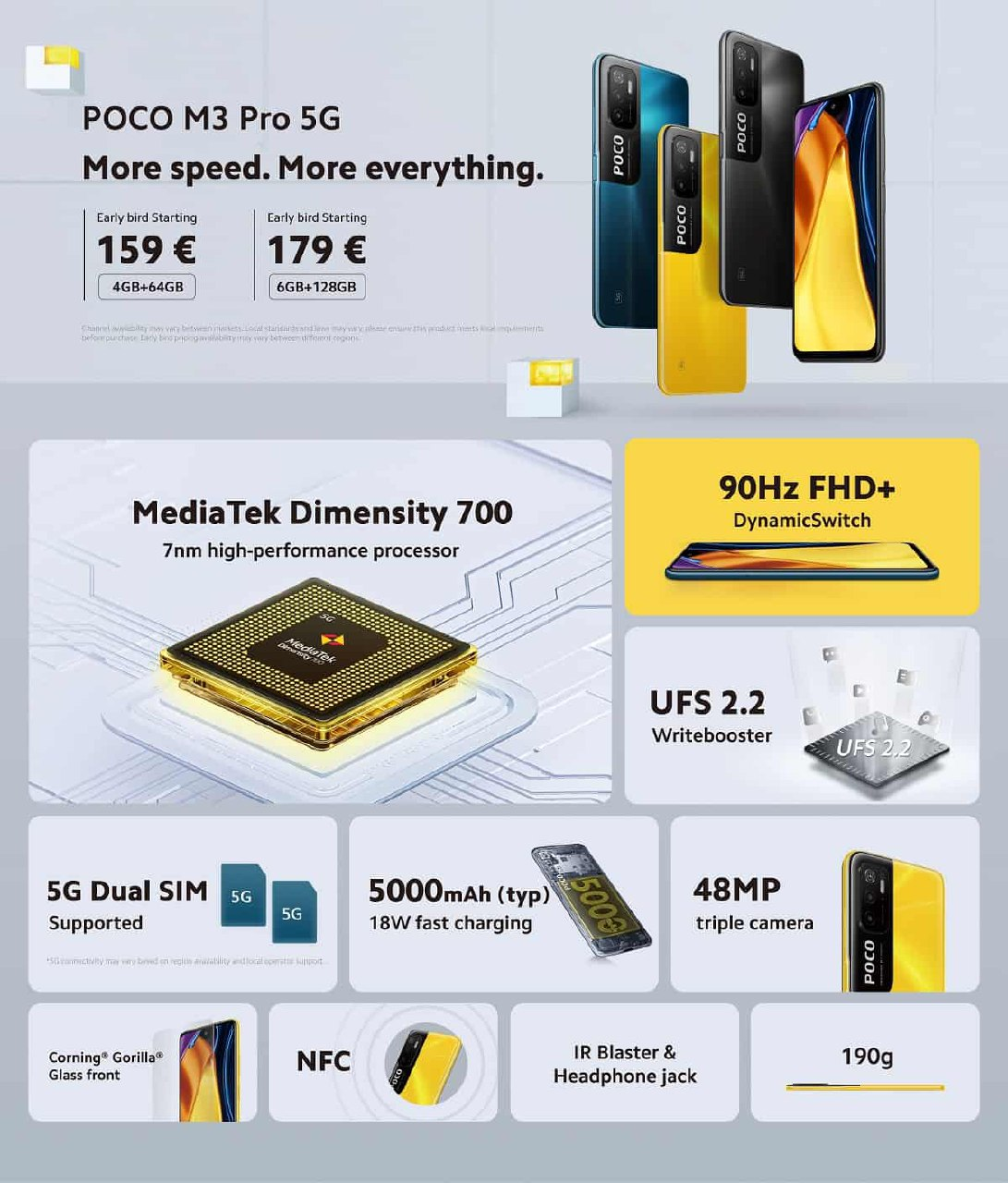 Poco M3 Pro 5G a fost lansat astazi
